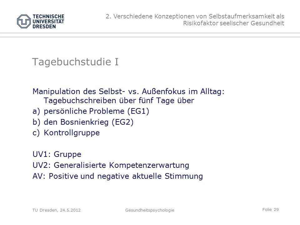 Folie 29 TU Dresden, 24.5.2012Gesundheitspsychologie Tagebuchstudie I Manipulation des Selbst- vs.