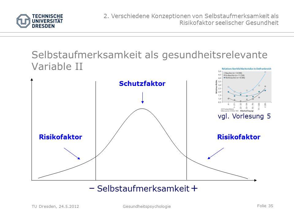 Folie 35 TU Dresden, 24.5.2012Gesundheitspsychologie Selbstaufmerksamkeit als gesundheitsrelevante Variable II Risikofaktor – Selbstaufmerksamkeit + Schutzfaktor 2.