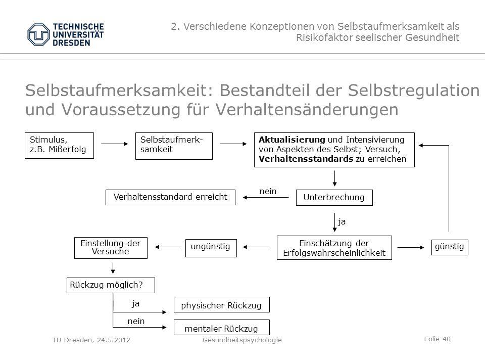 Folie 40 TU Dresden, 24.5.2012Gesundheitspsychologie Selbstaufmerksamkeit: Bestandteil der Selbstregulation und Voraussetzung für Verhaltensänderungen Stimulus, z.B.
