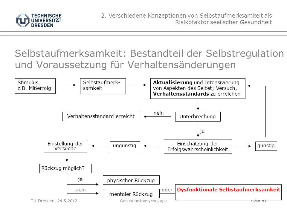 Folie 41 TU Dresden, 24.5.2012Gesundheitspsychologie Selbstaufmerksamkeit: Bestandteil der Selbstregulation und Voraussetzung für Verhaltensänderungen Stimulus, z.B.