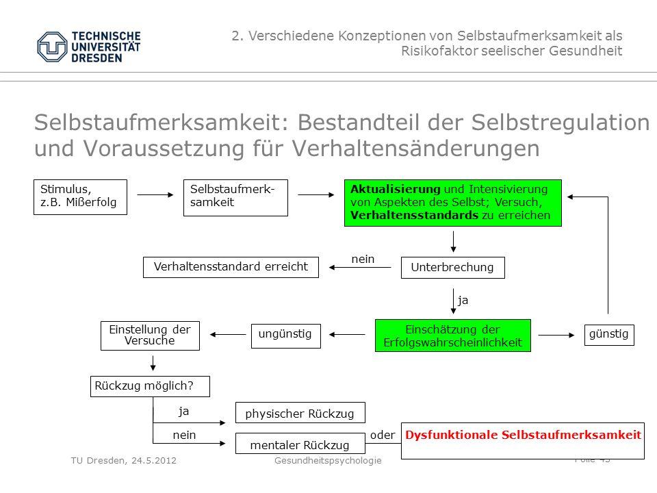 Folie 43 TU Dresden, 24.5.2012Gesundheitspsychologie Selbstaufmerksamkeit: Bestandteil der Selbstregulation und Voraussetzung für Verhaltensänderungen Stimulus, z.B.