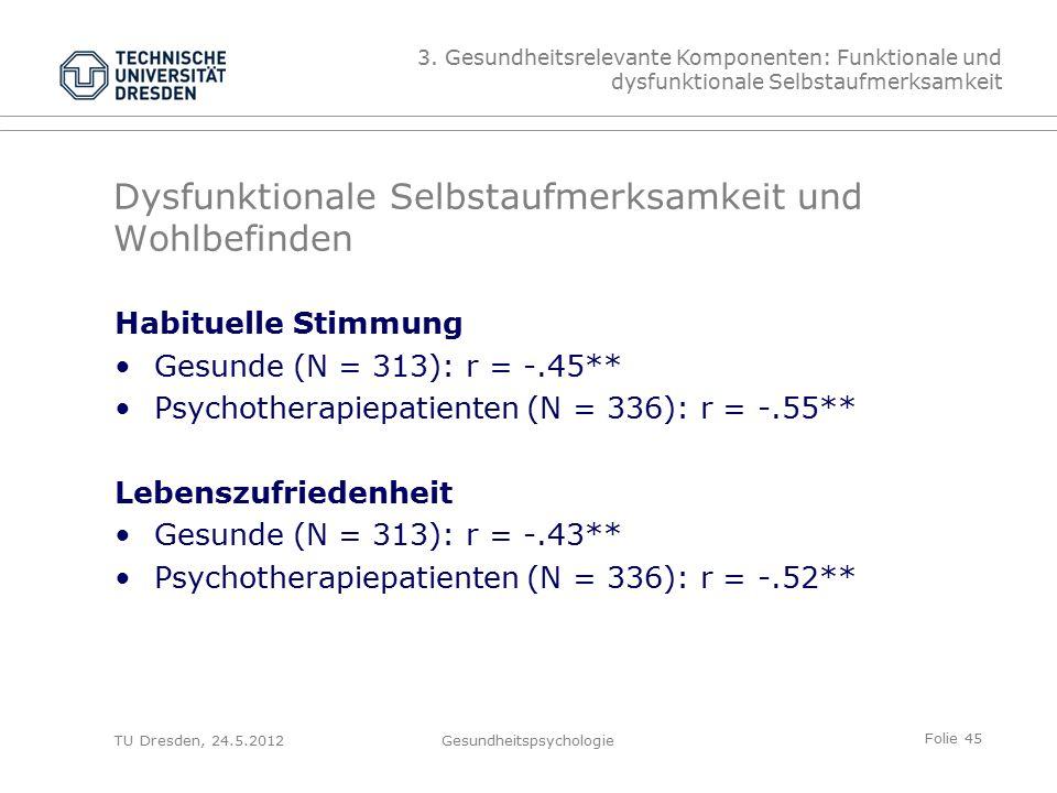 Folie 45 TU Dresden, 24.5.2012Gesundheitspsychologie Habituelle Stimmung Gesunde (N = 313): r = -.45** Psychotherapiepatienten (N = 336): r = -.55** Lebenszufriedenheit Gesunde (N = 313): r = -.43** Psychotherapiepatienten (N = 336): r = -.52** Dysfunktionale Selbstaufmerksamkeit und Wohlbefinden 3.