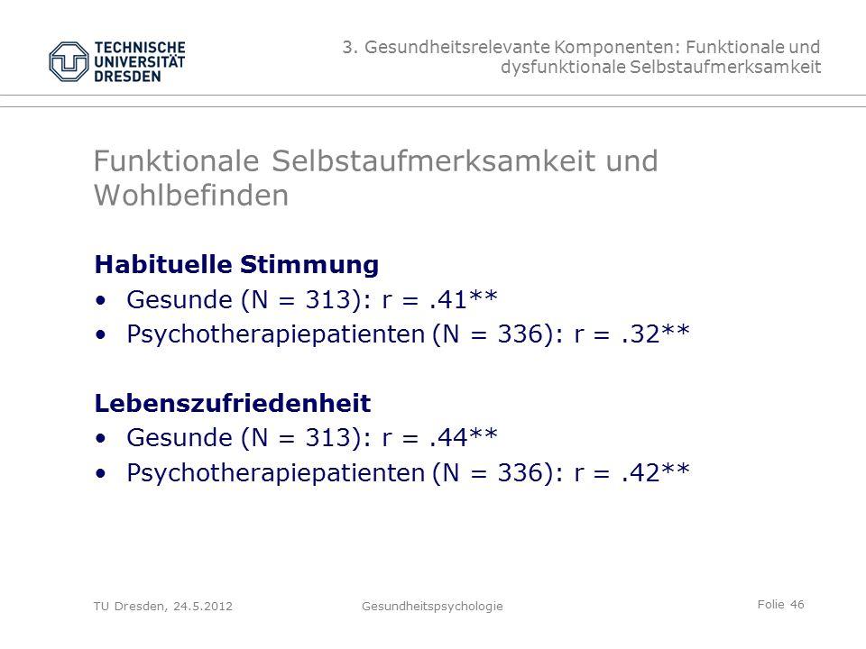 Folie 46 TU Dresden, 24.5.2012Gesundheitspsychologie Habituelle Stimmung Gesunde (N = 313): r =.41** Psychotherapiepatienten (N = 336): r =.32** Lebenszufriedenheit Gesunde (N = 313): r =.44** Psychotherapiepatienten (N = 336): r =.42** Funktionale Selbstaufmerksamkeit und Wohlbefinden 3.