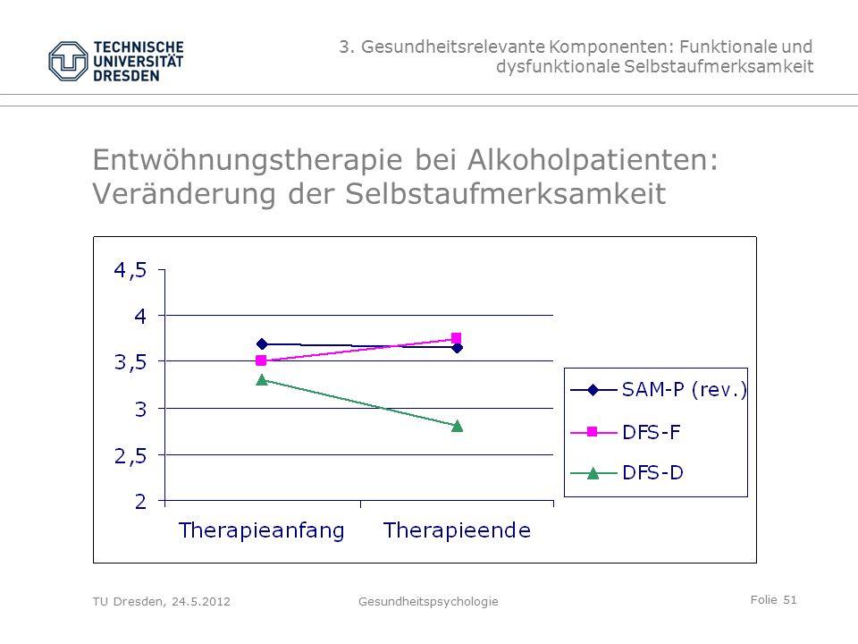 Folie 51 TU Dresden, 24.5.2012Gesundheitspsychologie Entwöhnungstherapie bei Alkoholpatienten: Veränderung der Selbstaufmerksamkeit 3.