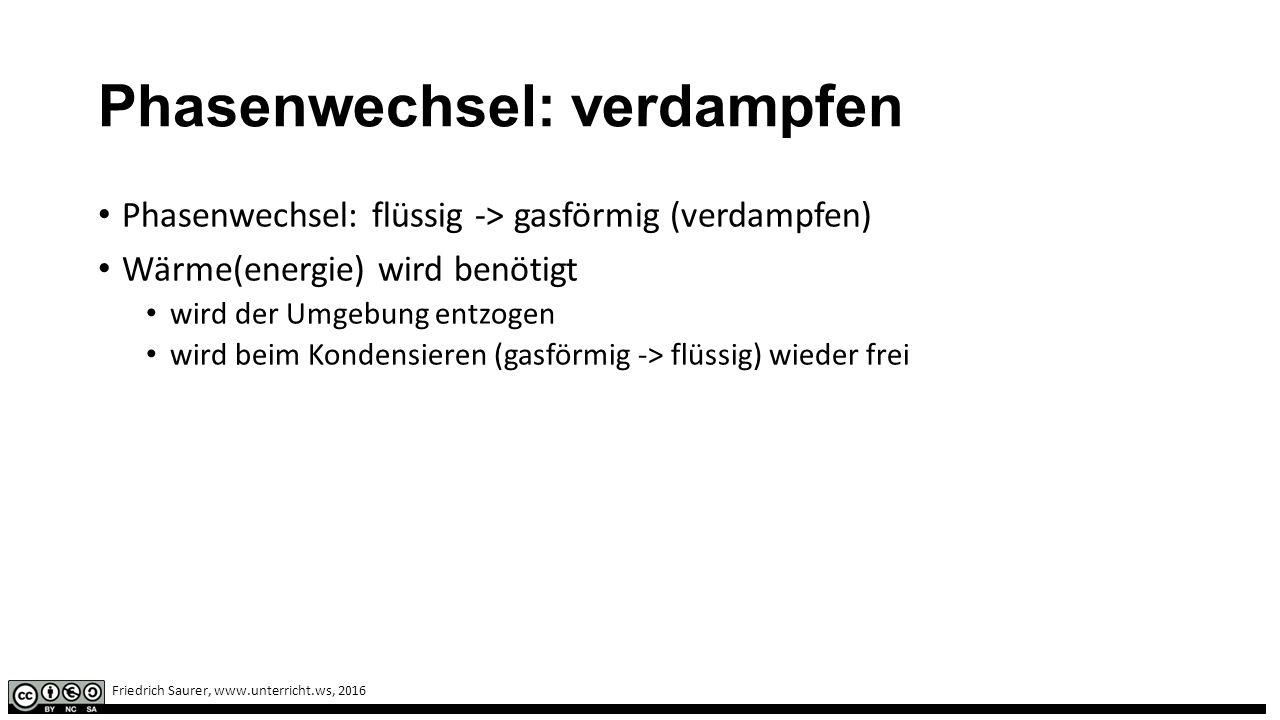 Friedrich Saurer, www.unterricht.ws, 2016 Phasenwechsel: verdampfen Phasenwechsel: flüssig -> gasförmig (verdampfen) Wärme(energie) wird benötigt wird der Umgebung entzogen wird beim Kondensieren (gasförmig -> flüssig) wieder frei