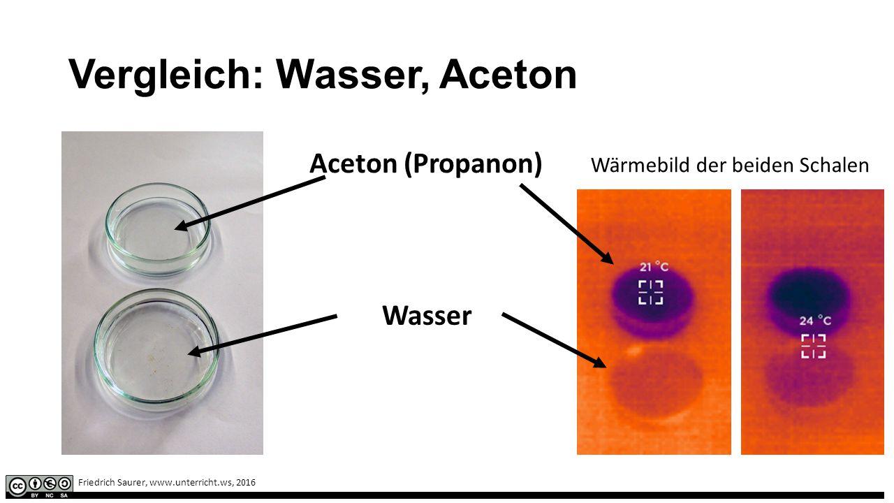 Friedrich Saurer, www.unterricht.ws, 2016 Vergleich: Wasser, Aceton Aceton (Propanon) Wasser Wärmebild der beiden Schalen