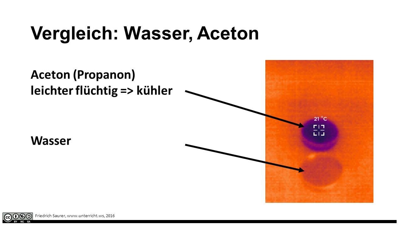 Friedrich Saurer, www.unterricht.ws, 2016 Vergleich: Wasser, Aceton Aceton (Propanon) leichter flüchtig => kühler Wasser