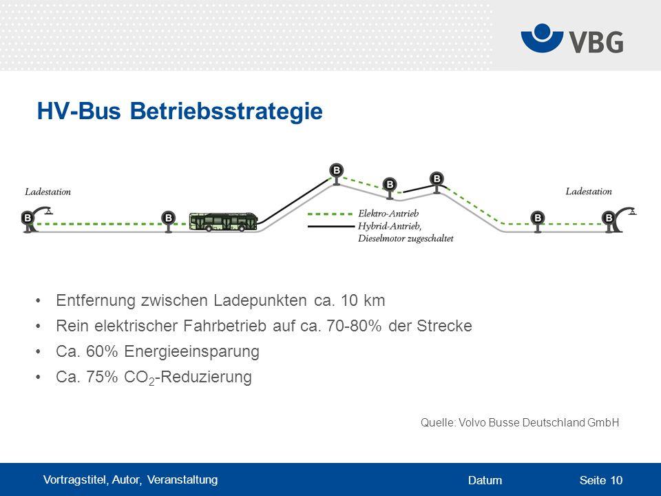 Vortragstitel, Autor, Veranstaltung DatumSeite 10 HV-Bus Betriebsstrategie Entfernung zwischen Ladepunkten ca. 10 km Rein elektrischer Fahrbetrieb auf