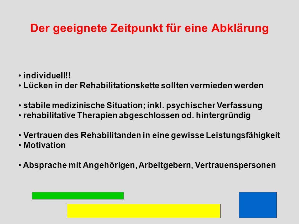 Der geeignete Zeitpunkt für eine Abklärung individuell!! Lücken in der Rehabilitationskette sollten vermieden werden stabile medizinische Situation; i