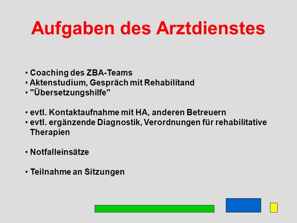 Aufgaben des Arztdienstes Coaching des ZBA-Teams Aktenstudium, Gespräch mit Rehabilitand Übersetzungshilfe evtl.
