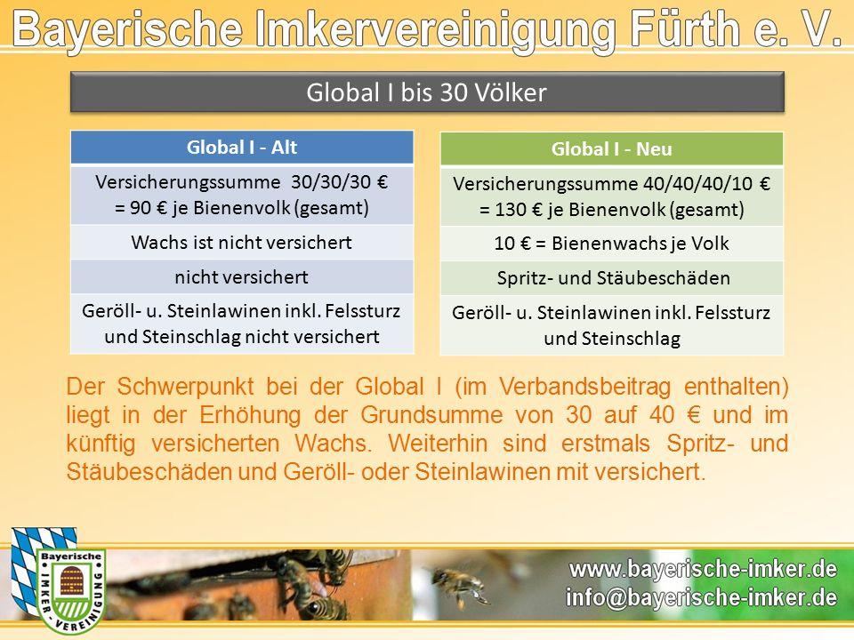 Global I bis 30 Völker Global I - Alt Versicherungssumme 30/30/30 € = 90 € je Bienenvolk (gesamt) Wachs ist nicht versichert nicht versichert Geröll- u.