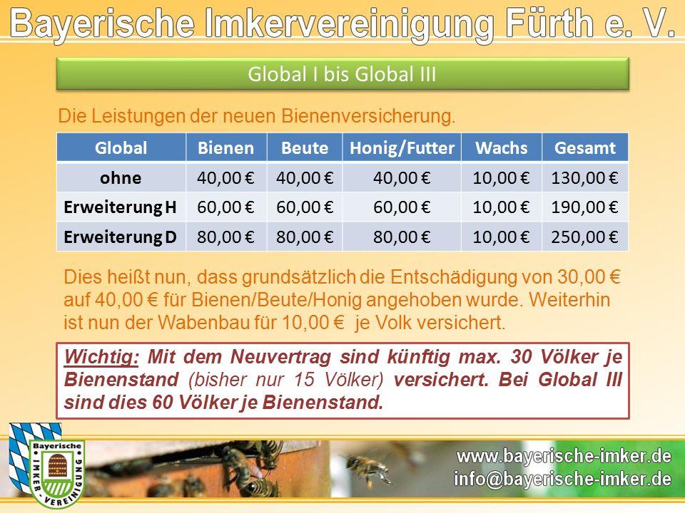 Dies heißt nun, dass grundsätzlich die Entschädigung von 30,00 € auf 40,00 € für Bienen/Beute/Honig angehoben wurde.