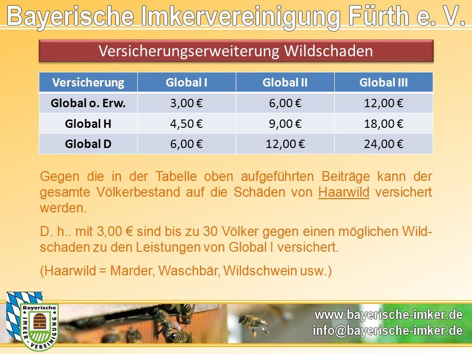 Versicherungserweiterung Wildschaden VersicherungGlobal IGlobal IIGlobal III Global o.