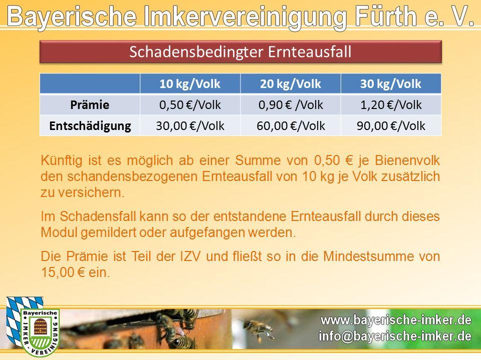 Schadensbedingter Ernteausfall 10 kg/Volk20 kg/Volk30 kg/Volk Prämie0,50 €/Volk0,90 € /Volk1,20 €/Volk Entschädigung30,00 €/Volk60,00 €/Volk90,00 €/Volk Künftig ist es möglich ab einer Summe von 0,50 € je Bienenvolk den schandensbezogenen Ernteausfall von 10 kg je Volk zusätzlich zu versichern.