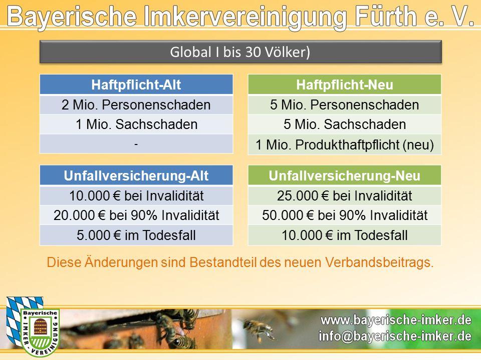 Beuten, Waben & Wachs (3,80 €/Tsd.) Mit diesen Modulen kann der Imker bei Bedarf seine hochwertigen Beuten je Beute um 40,00 bzw.