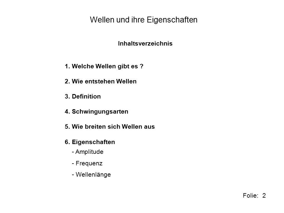 2Folie: Wellen und ihre Eigenschaften Inhaltsverzeichnis 1.