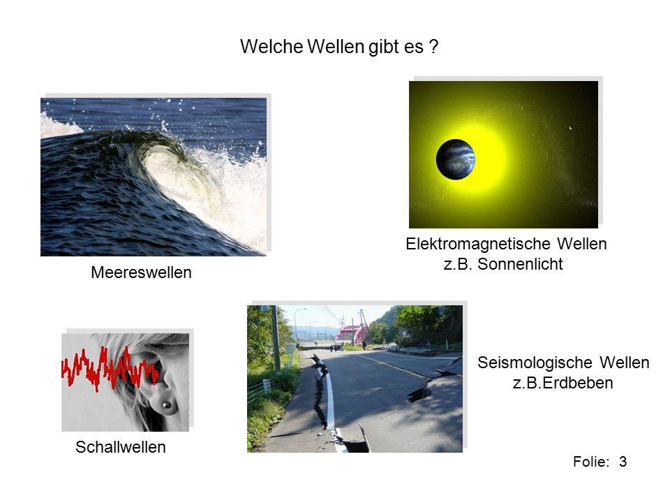 3Folie: Welche Wellen gibt es . Meereswellen Schallwellen Elektromagnetische Wellen z.B.