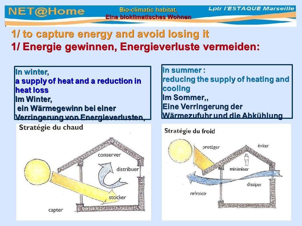 In winter, a supply of heat and a reduction in heat loss Im Winter, ein Wärmegewinn bei einer Verringerung von Energieverlusten, ein Wärmegewinn bei einer Verringerung von Energieverlusten, 1/ to capture energy and avoid losing it 1/ Energie gewinnen, Energieverluste vermeiden: In summer : reducing the supply of heating and cooling Im Sommer,, Eine Verringerung der Wärmezufuhr und die Abkühlung Bio-climatic habitat, Eine bioklimatisches Wohnen