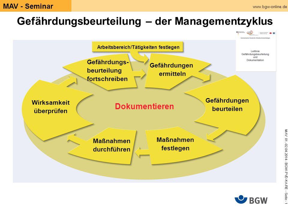 www.bgw-online.de MAV 01.-02.04.2014– BGW-PVD-KA-RE – Seite - 1 MAV - Seminar Gefährdungsbeurteilung – der Managementzyklus Arbeitsbereich/Tätigkeiten