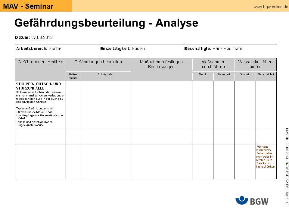 www.bgw-online.de MAV 01.-02.04.2014– BGW-PVD-KA-RE – Seite - 10 MAV - Seminar Gefährdungsbeurteilung - Analyse