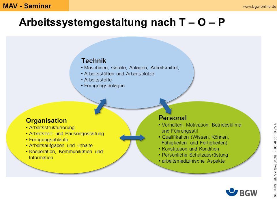 www.bgw-online.de MAV 01.-02.04.2014– BGW-PVD-KA-RE – Seite - 16 MAV - Seminar Arbeitssystemgestaltung nach T – O – P Technik Maschinen, Geräte, Anlag