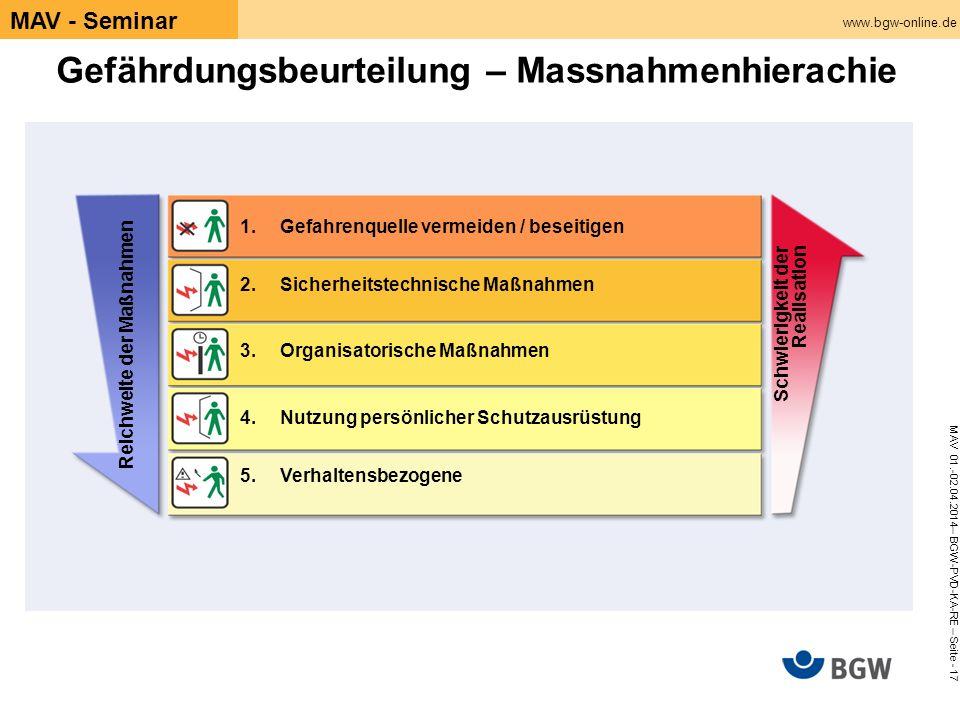 www.bgw-online.de MAV 01.-02.04.2014– BGW-PVD-KA-RE – Seite - 17 MAV - Seminar Gefährdungsbeurteilung – Massnahmenhierachie 1.Gefahrenquelle vermeiden