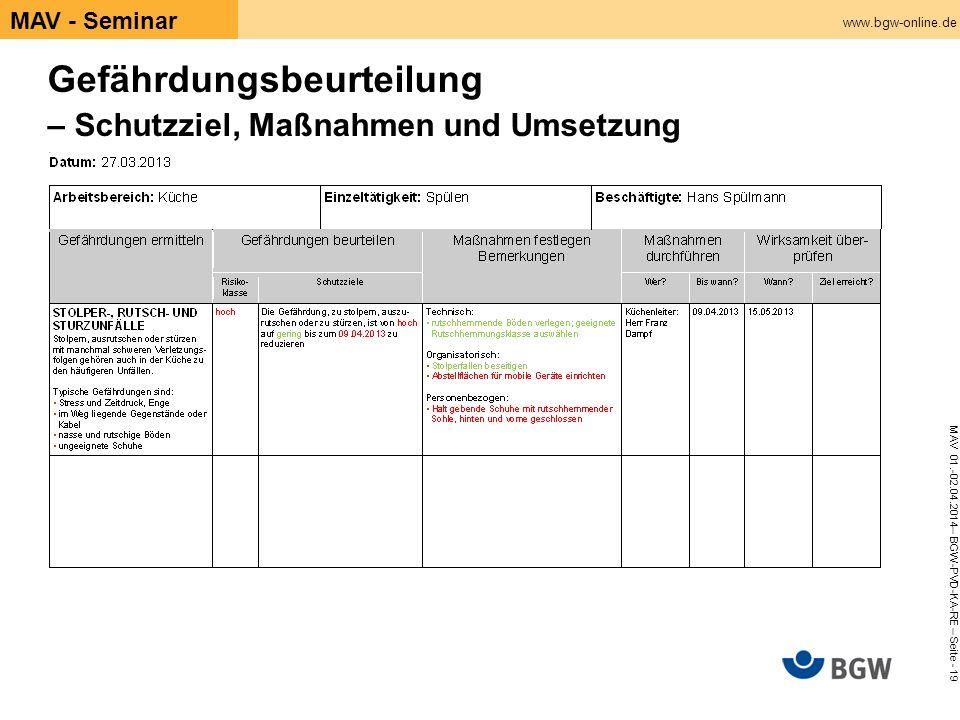 www.bgw-online.de MAV 01.-02.04.2014– BGW-PVD-KA-RE – Seite - 19 MAV - Seminar Gefährdungsbeurteilung – Schutzziel, Maßnahmen und Umsetzung