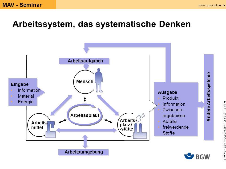 www.bgw-online.de MAV 01.-02.04.2014– BGW-PVD-KA-RE – Seite - 3 MAV - Seminar Arbeitssystem, das systematische Denken Arbeits- mittel Arbeitsaufgaben