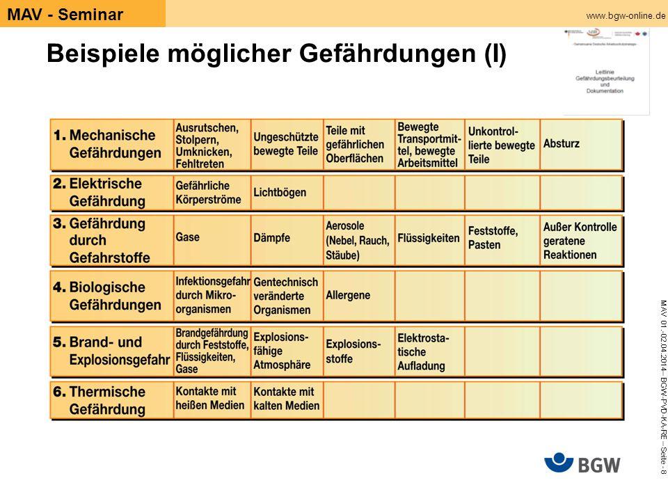 www.bgw-online.de MAV 01.-02.04.2014– BGW-PVD-KA-RE – Seite - 8 MAV - Seminar Beispiele möglicher Gefährdungen (I)