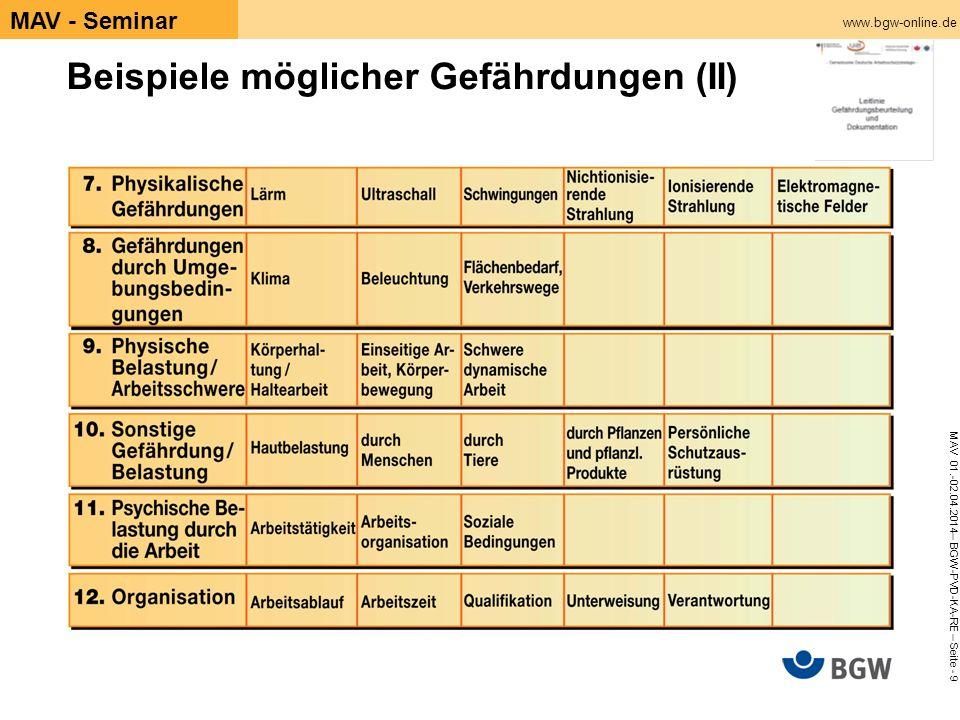 www.bgw-online.de MAV 01.-02.04.2014– BGW-PVD-KA-RE – Seite - 9 MAV - Seminar Beispiele möglicher Gefährdungen (II)