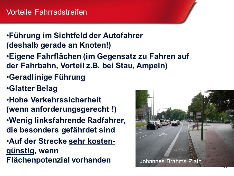 11 Vorteile Fahrradstreifen Führung im Sichtfeld der Autofahrer (deshalb gerade an Knoten!) Eigene Fahrflächen (im Gegensatz zu Fahren auf der Fahrbahn, Vorteil z.B.