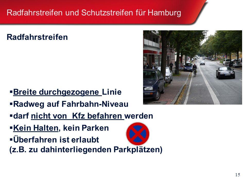 15 Radfahrstreifen und Schutzstreifen für Hamburg  Breite durchgezogene Linie  Radweg auf Fahrbahn-Niveau  darf nicht von Kfz befahren werden  Kein Halten, kein Parken  Überfahren ist erlaubt (z.B.