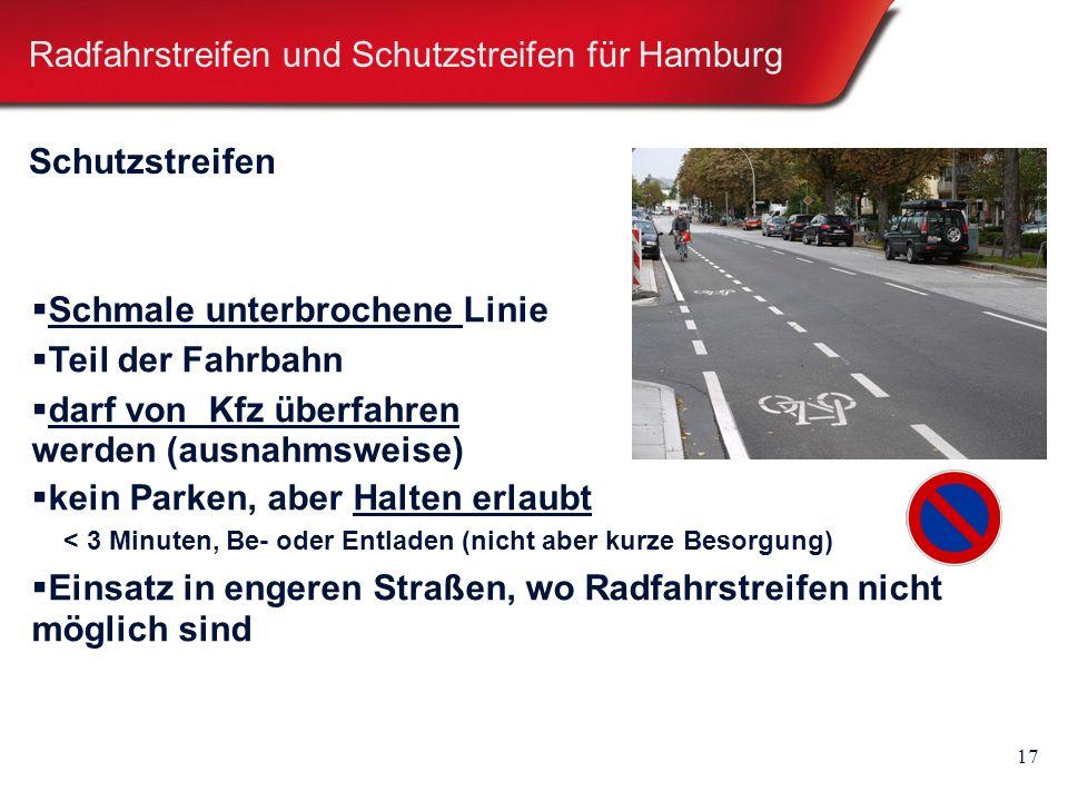 17 Radfahrstreifen und Schutzstreifen für Hamburg Schutzstreifen  Schmale unterbrochene Linie  Teil der Fahrbahn  darf von Kfz überfahren werden (ausnahmsweise)  kein Parken, aber Halten erlaubt < 3 Minuten, Be- oder Entladen (nicht aber kurze Besorgung)  Einsatz in engeren Straßen, wo Radfahrstreifen nicht möglich sind