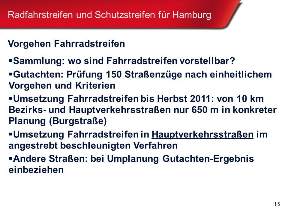 18 Radfahrstreifen und Schutzstreifen für Hamburg Vorgehen Fahrradstreifen  Sammlung: wo sind Fahrradstreifen vorstellbar.