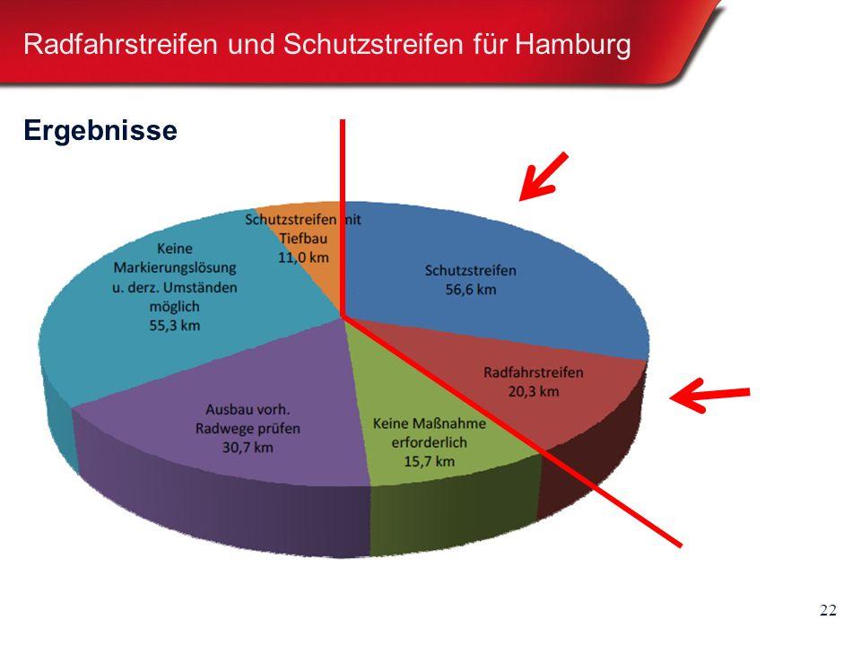 22 Ergebnisse Radfahrstreifen und Schutzstreifen für Hamburg