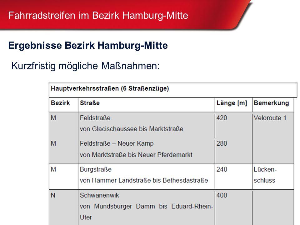 23 Ergebnisse Bezirk Hamburg-Mitte Fahrradstreifen im Bezirk Hamburg-Mitte Kurzfristig mögliche Maßnahmen: