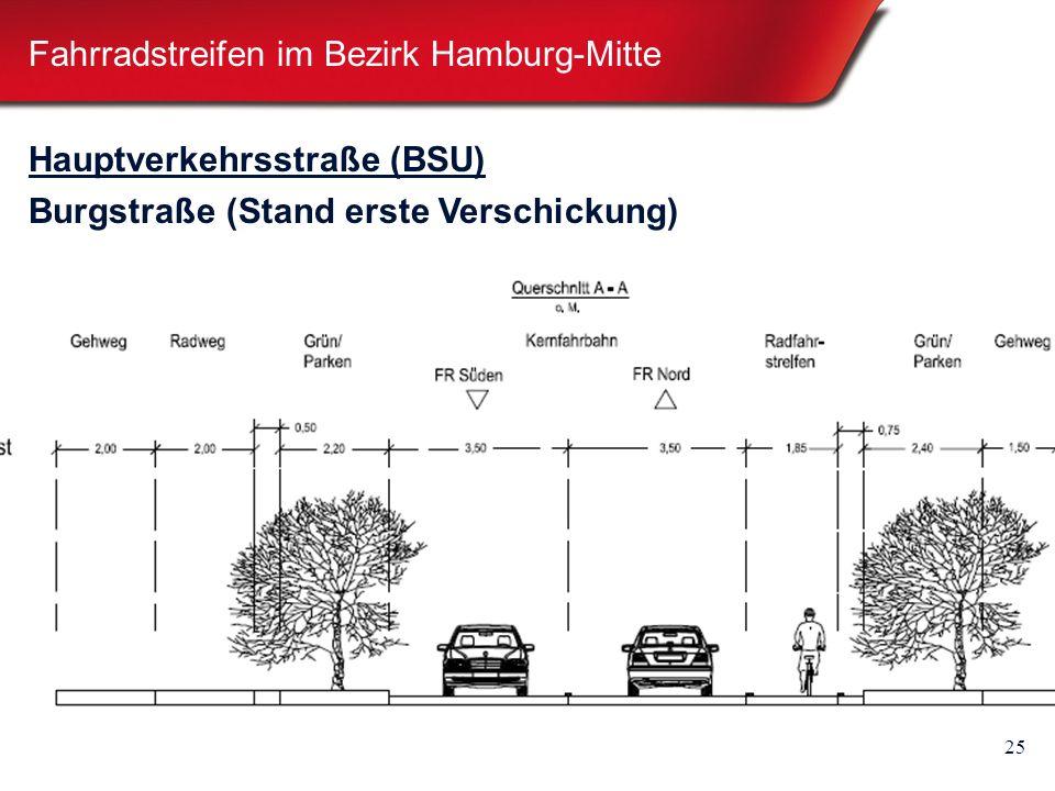 25 Fahrradstreifen im Bezirk Hamburg-Mitte Hauptverkehrsstraße (BSU) Burgstraße (Stand erste Verschickung)