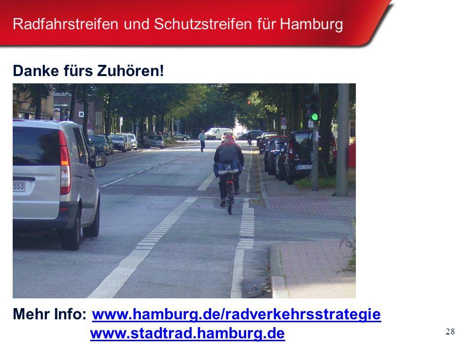 28 Radfahrstreifen und Schutzstreifen für Hamburg Danke fürs Zuhören.