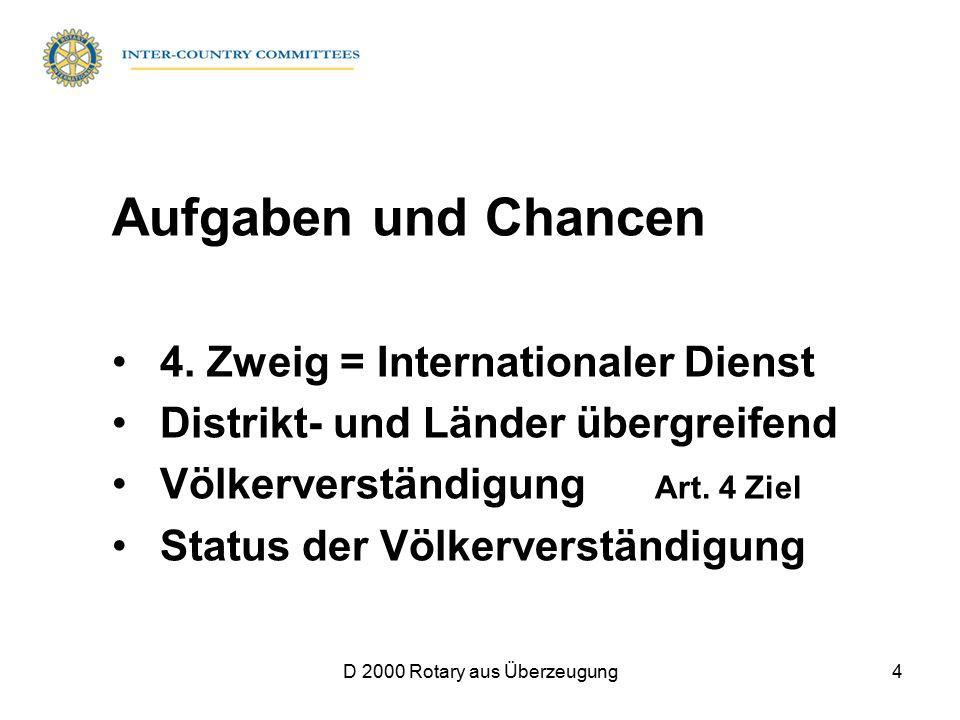 D 2000 Rotary aus Überzeugung4 Aufgaben und Chancen 4. Zweig = Internationaler Dienst Distrikt- und Länder übergreifend Völkerverständigung Art. 4 Zie