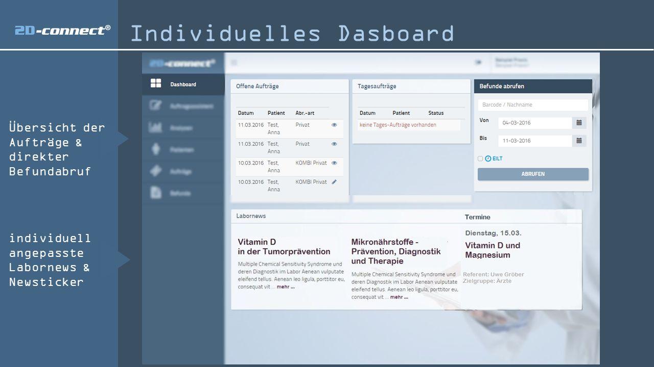 individuell angepasste Labornews & Newsticker Individuelles Dasboard Übersicht der Aufträge & direkter Befundabruf