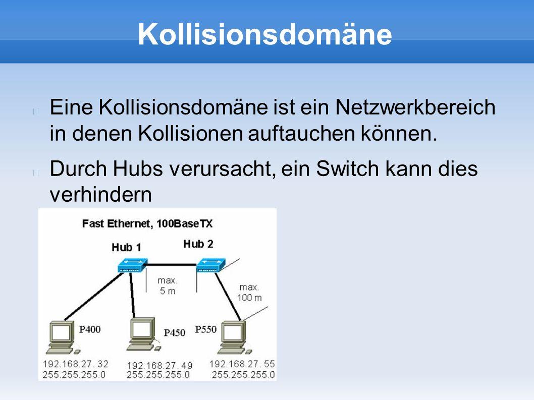 Kollisionsdomäne Eine Kollisionsdomäne ist ein Netzwerkbereich in denen Kollisionen auftauchen können.