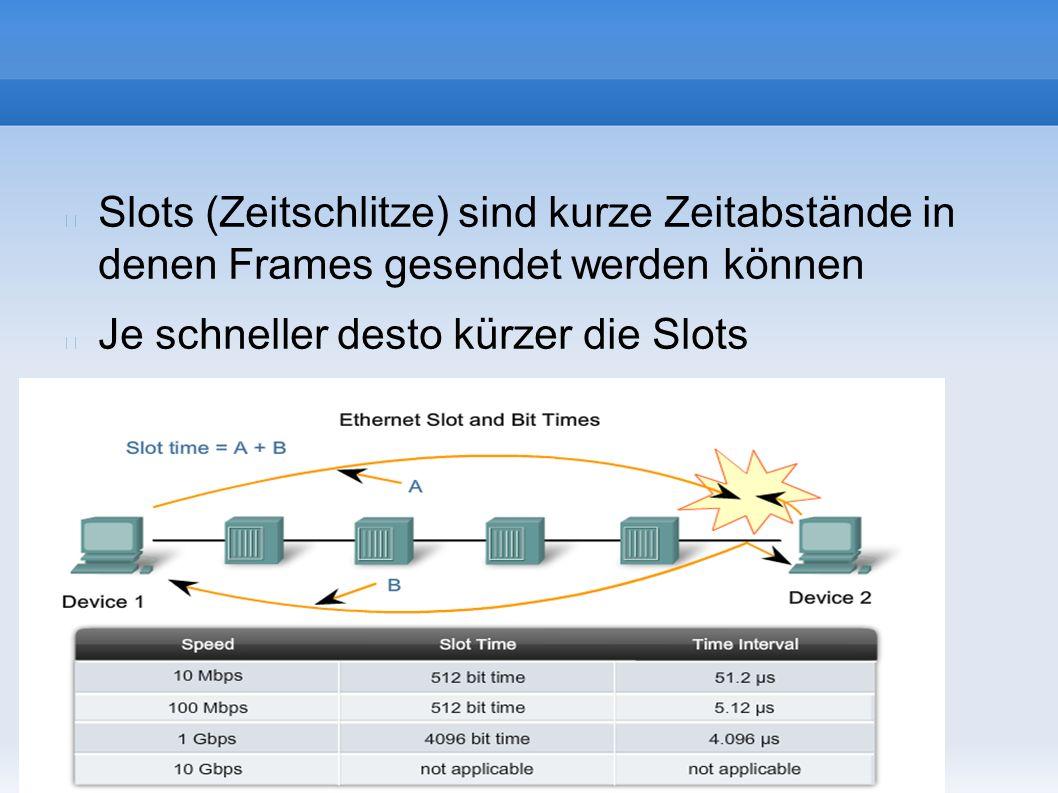 Ethernet Interframe Spacing Zeitabstand zwischen zwei Frames Für Stabilisierung und Synchronisierung