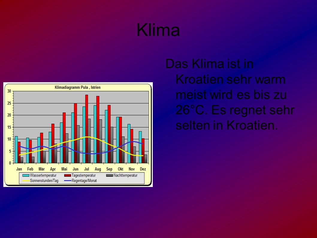 Klima Das Klima ist in Kroatien sehr warm meist wird es bis zu 26°C. Es regnet sehr selten in Kroatien.