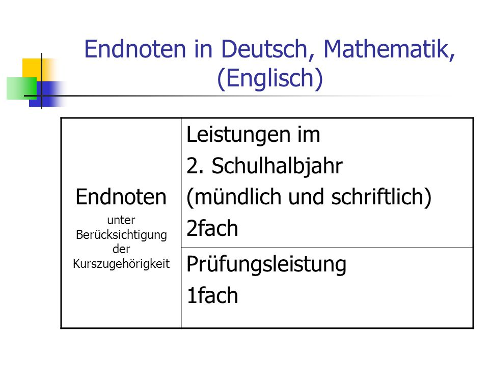 Endnoten in Deutsch, Mathematik, (Englisch) Endnoten unter Berücksichtigung der Kurszugehörigkeit Leistungen im 2.