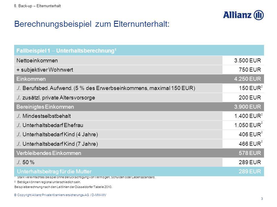 3 © Copyright Allianz Private Krankenversicherungs-AG / D-MM-MV Berechnungsbeispiel zum Elternunterhalt: 1 Stark vereinfachtes Beispiel ohne Berücksic