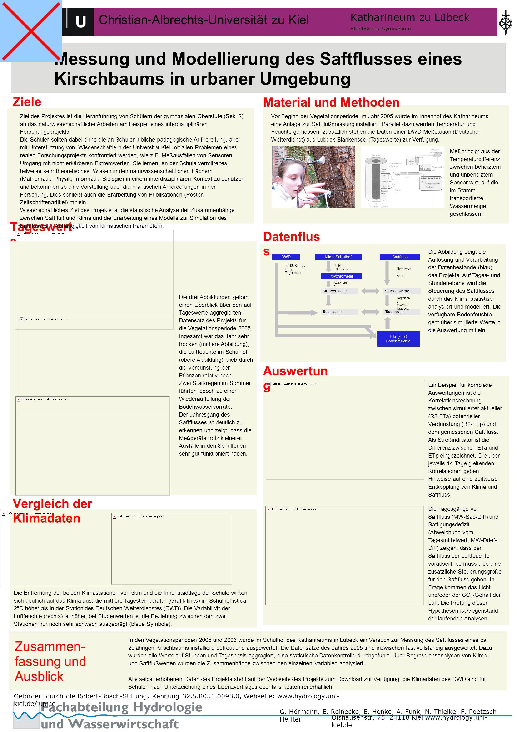 Messung und Modellierung des Saftflusses eines Kirschbaums in urbaner Umgebung Christian-Albrechts-Universität zu Kiel Olshausenstr.