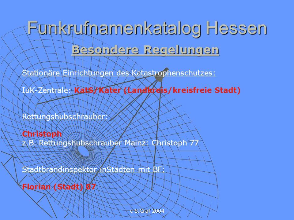 c S.Graf 2004 Sprechfunklehrgang Rufnamensystematik Sind noch Fragen ??