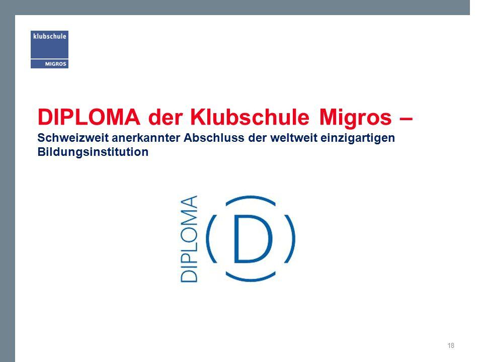 DIPLOMA der Klubschule Migros – Schweizweit anerkannter Abschluss der weltweit einzigartigen Bildungsinstitution 18