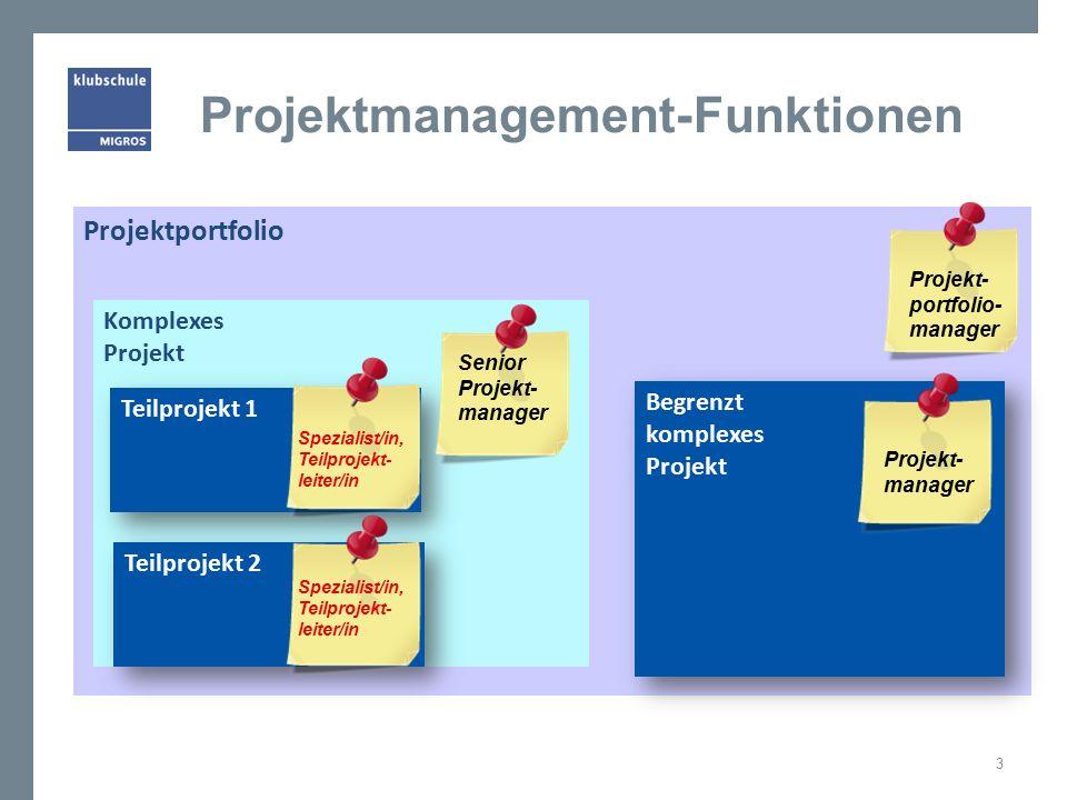 Projektportfolio Begrenzt komplexes Projekt Komplexes Projekt Teilprojekt 2 Teilprojekt 1 Projektmanagement-Funktionen Spezialist/in, Teilprojekt- leiter/in Senior Projekt- manager Projekt- manager Projekt- portfolio- manager 3