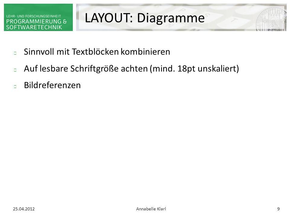 25.04.2012Annabelle Klarl9 LAYOUT: Diagramme Sinnvoll mit Textblöcken kombinieren Auf lesbare Schriftgröße achten (mind.